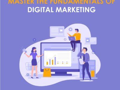 DIGITAL MARKETING Master Class